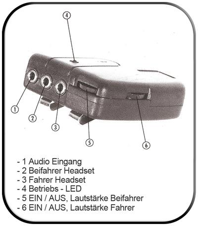 motorrad intercom helm zu helm gegensprechanlage top ebay. Black Bedroom Furniture Sets. Home Design Ideas